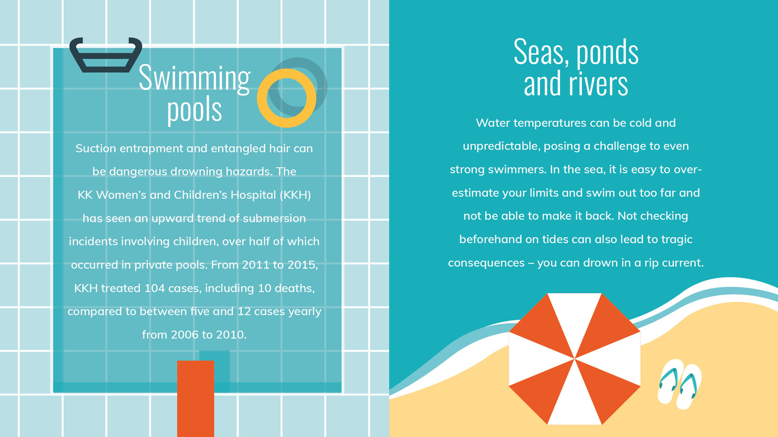 49452671177b Outdoor drowning hazards
